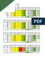 Método de Hardy-cross - Trabalho Equipe 6 Atualização 1.1