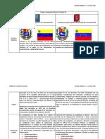 Cuadro comparativo Núcleo Temático III.docx