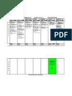 MIcrociclo 7.23 Metodologia.doc