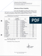 2018 Cert. Water Potability