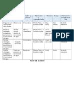 plan de acccion Gestion ambiental.docx