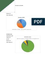 Estadísticas de tipos de generación en el Ecuador.docx