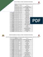 Registro_Nacional_de_Profesionales_abril_2018 (1).pdf