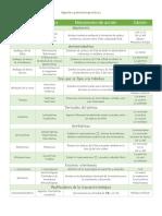 Agentes quimioterapéuticos.pdf