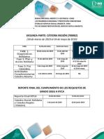 Agenda Catedra Region - Parte 2.docx
