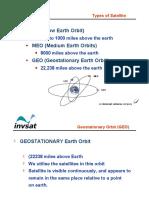 satellitebasics-170131231644.pdf