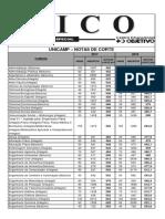 UNICAMP_2018_nota_de_corte (1).pdf