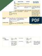 Organos y musculos practico.docx