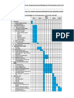 Form 1b. SAMPLE HARMONIZED WORKPLAN FOR THE PREPARATION OF CLUP AND CDP.docx