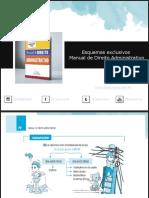 4 esquemas direito administrativo.pdf