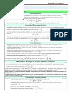 ResumenesFisica-CampoElectrico