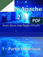 Serveur Apache 2