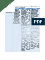 Analisis comparativo.docx
