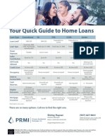 Quick Guide to Home Loans