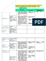 cuadro de necesidades de aprendizaje.docx