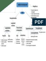 mapa investigacion.pptx