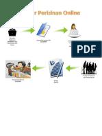alur-izin-lain-rev1.pdf