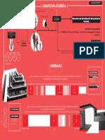 Mapa de Ideas