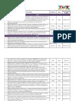 Listă Studii Clinice