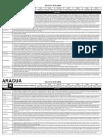 Cronograma de Administración de Carga Aragua