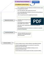 Mapa conceptual NSR 10.docx