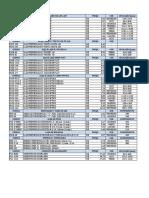 Tabela de Preço Telefonia 22-03