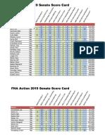 FHA Action 2019 Scorecard Final