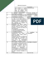 Métodos de pesquisa.docx