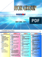 Doowon Group Introduction(2012 05)