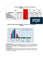 INFORME DE EVALUACIONES.docx