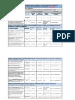 CALENDARIO PROGRAMADOR.pdf