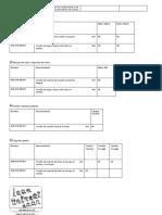 Desmontar y Montar Conexiones Caja de Cambios 711.680