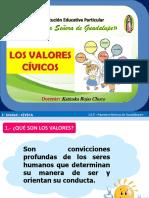 Los Valores Civicos