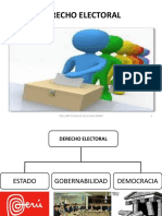 DERECHO ELECTORAL PPT.pdf
