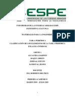 TABLA PERIÓDICA, CLASIFICACIÓN DE LOS ELEMENTOS, TIPOS DE ENLACES