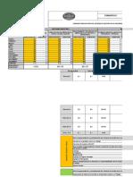 FT-SST-003 Formato Presupuesto del SG-SST.xlsx
