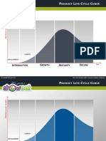 Product-Life-Cycle-PowerPoint.pptx