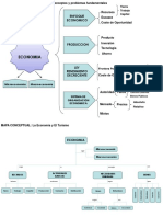 cuadro-sinoptico-y-mapa-conceptual-de-la-economia.ppt