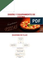 Diseño y Equipamiento cocina