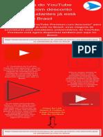Assinatura do YouTube Premium com desconto para os estudantes já está no Brasil