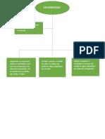 diagrama de estructura secuencial.docx