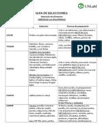 Compendio Selecciones Dieto Unlam 2018
