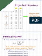 Teori Kinetik Gas Ideal Part 2
