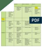 Matriz de marco lógico-Actualizado.docx