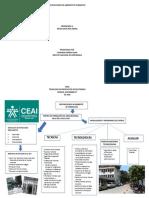 Grafico Actividad Reconociendo Mi Ambiente de Formacion.docx