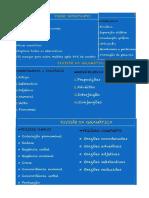 Passos Importantes_Como Estudar Grarmática