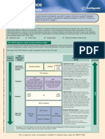 TCPIP Fundamentals