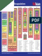 Protocol Family Encapsulations Chart