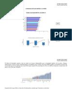 Comparación estadistica CONPES.docx