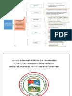 5 E DE AUDITORIA DE GESTION.docx